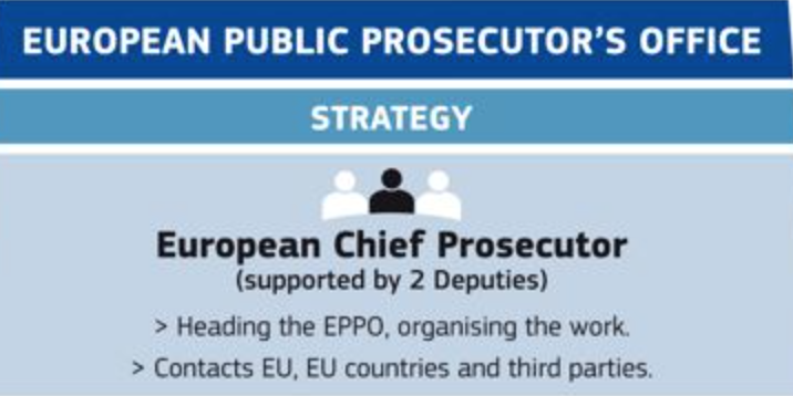 PROCURATORE EUROPEO, UN CAVALLO DI TROIA PER LA TUTELA DEI DIRITTI FONDAMENTALI? -EUROPEAN PROSECUTOR, A TROJAN HORSE FOR THE PROTECTION OF FUNDAMENTAL RIGHTS? – DI NICOLA CANESTRINI